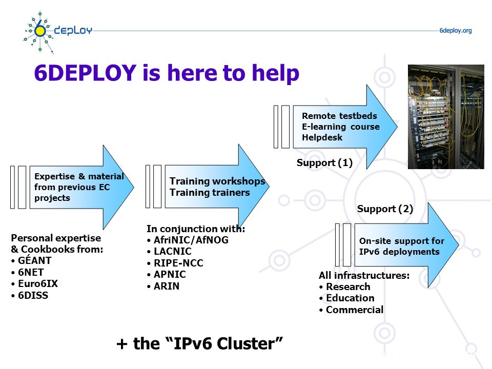 6DEPLOY is here to help Personal expertise & Cookbooks from: GÉANT 6NET Euro6IX 6DISS In conjunction with: AfriNIC/AfNOG LACNIC RIPE-NCC APNIC ARIN Training workshops Training trainers Expertise & material from previous EC projects Support (2) On-site support for IPv6 deployments All infrastructures: Research Education Commercial + the IPv6 Cluster Support (1) Remote testbeds E-learning course Helpdesk