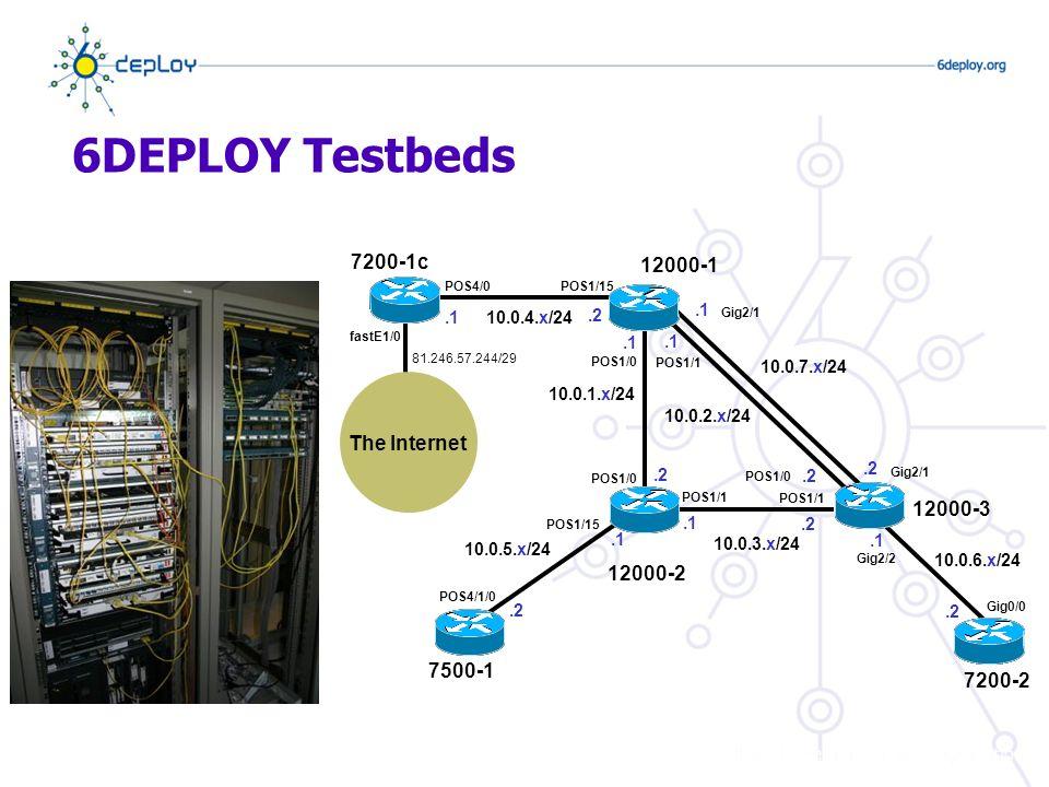6DEPLOY Testbeds 10.0.7.x/24 10.0.2.x/24 POS1/0 POS1/1 POS1/0 Gig2/1 Gig2/2 Gig0/0 POS1/15 POS4/1/0 POS4/0.1.2 12000-1 12000-2 12000-3 7200-1c 7200-2 7500-1 10.0.4.x/24 10.0.1.x/24 10.0.6.x/24 10.0.3.x/24.2 10.0.5.x/24 The Internet 81.246.57.244/29 fastE1/0 Si