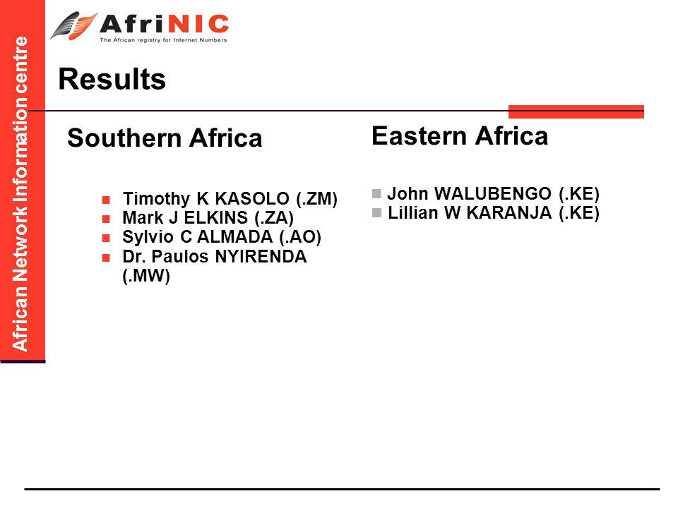 African Network Information centre Results Eastern Africa John WALUBENGO (.KE) Lillian W KARANJA (.KE) Southern Africa Timothy K KASOLO (.ZM) Mark J ELKINS (.ZA) Sylvio C ALMADA (.AO) Dr.