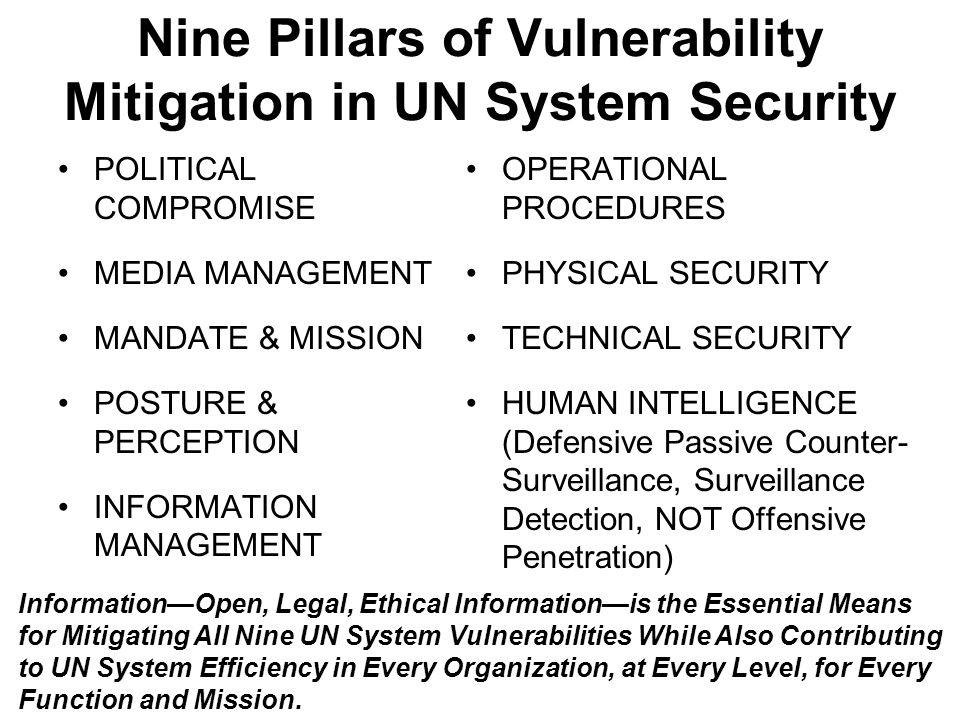 Nine Pillars of Vulnerability Mitigation in UN System Security POLITICAL COMPROMISE MEDIA MANAGEMENT MANDATE & MISSION POSTURE & PERCEPTION INFORMATION MANAGEMENT OPERATIONAL PROCEDURES PHYSICAL SECURITY TECHNICAL SECURITY HUMAN INTELLIGENCE (Defensive Passive Counter- Surveillance, Surveillance Detection, NOT Offensive Penetration) InformationOpen, Legal, Ethical Informationis the Essential Means for Mitigating All Nine UN System Vulnerabilities While Also Contributing to UN System Efficiency in Every Organization, at Every Level, for Every Function and Mission.