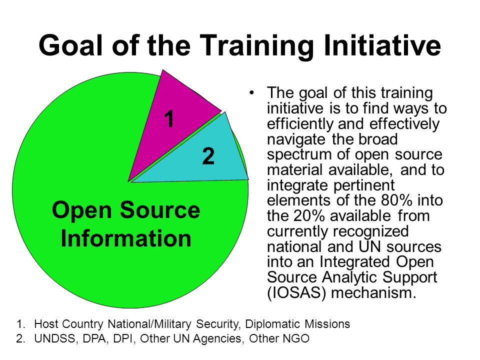 Goal of the Training Initiative The goal of this training initiative is to find ways to efficiently and effectively navigate the broad spectrum of open source material available, and to integrate pertinent elements of the 80% into the 20% available from currently recognized national and UN sources into an Integrated Open Source Analytic Support (IOSAS) mechanism.