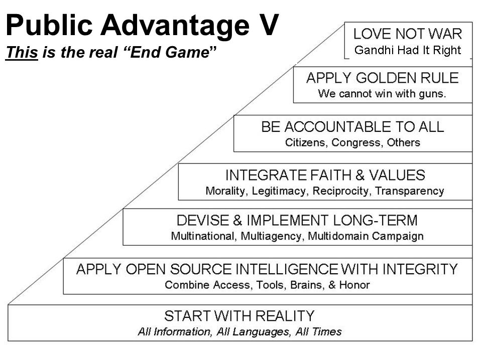 Public Advantage V This is the real End Game