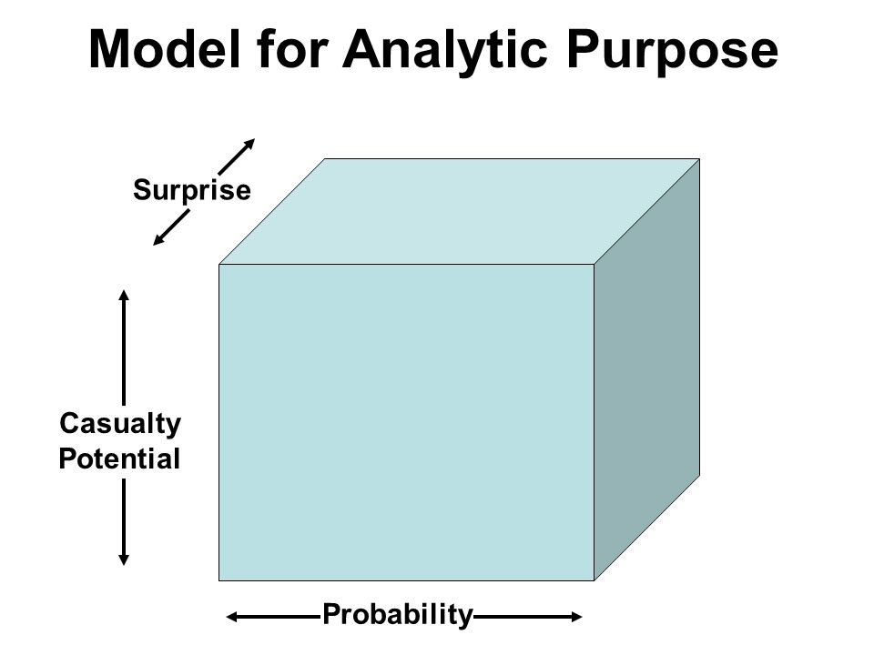 Model for Analytic Purpose Probability Casualty Potential Surprise