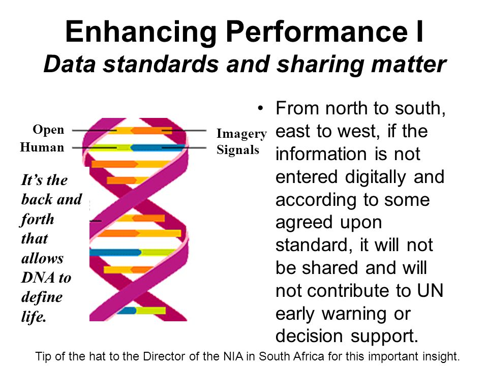 Enhancing Performance I Data standards and sharing matter Its the back and forth that allows DNA to define life.