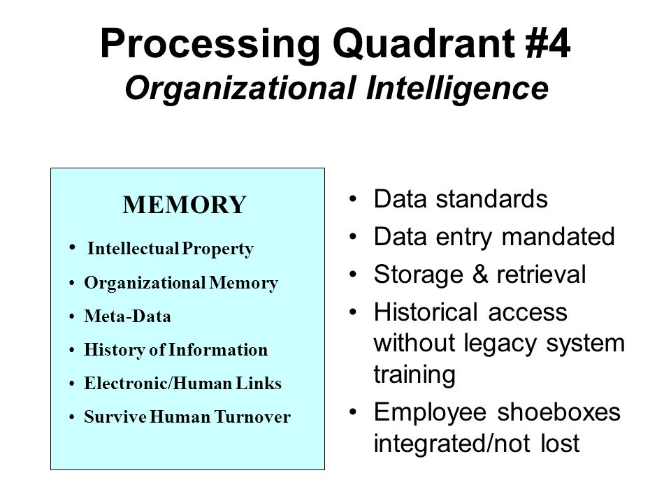 Processing Quadrant #4 Organizational Intelligence Data standards Data entry mandated Storage & retrieval Historical access without legacy system training Employee shoeboxes integrated/not lost MEMORY Intellectual Property Organizational Memory Meta-Data History of Information Electronic/Human Links Survive Human Turnover