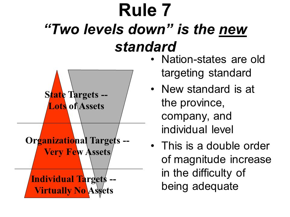 Rule 7 Two levels down is the new standard Nation-states are old targeting standard New standard is at the province, company, and individual level This is a double order of magnitude increase in the difficulty of being adequate State Targets -- Lots of Assets Organizational Targets -- Very Few Assets Individual Targets -- Virtually No Assets