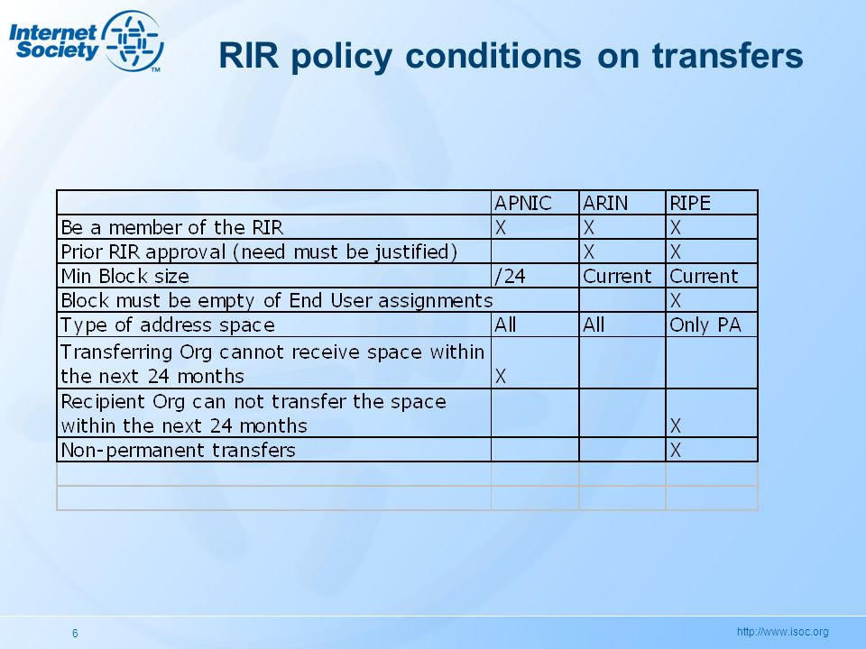 http://www.isoc.org 6 RIR policy conditions on transfers