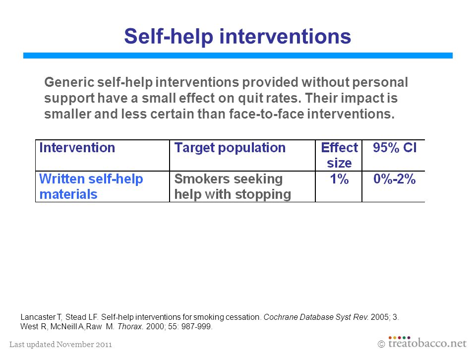 Last updated November 2011 Self-help interventions Generic self-help interventions provided without personal support have a small effect on quit rates