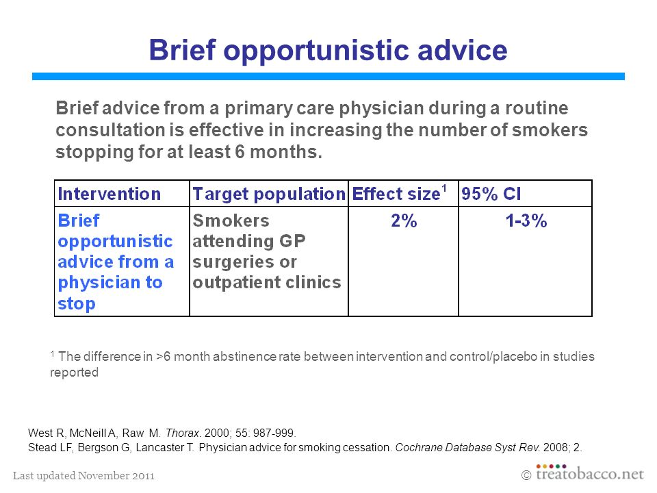 Last updated November 2011 Brief opportunistic advice Brief advice from a primary care physician during a routine consultation is effective in increas