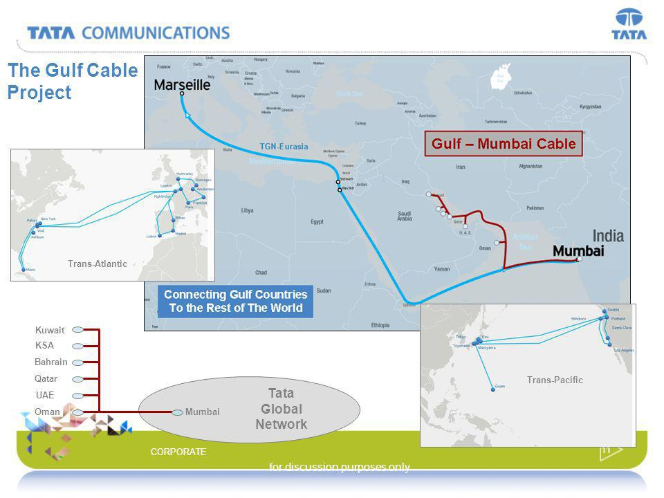 10 CORPORATE TGN – EurAsia Tata Communications Joint Build for an express route cable from India to Europe Expected Length 9,000km Planned for 2 fiber