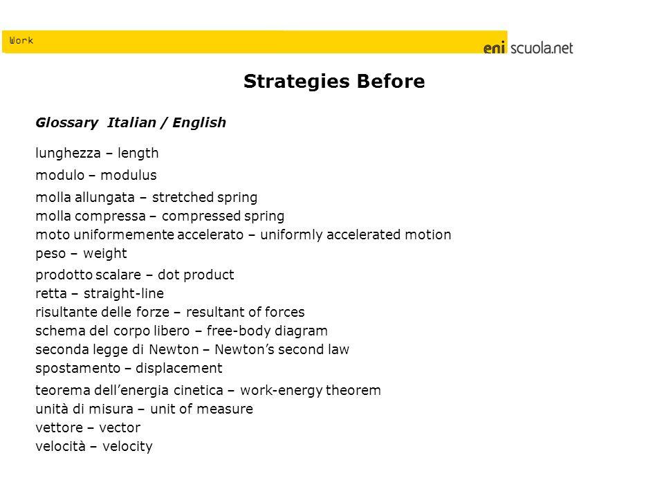 Work Strategies Before Glossary Italian / English lunghezza – length modulo – modulus molla allungata – stretched spring molla compressa – compressed