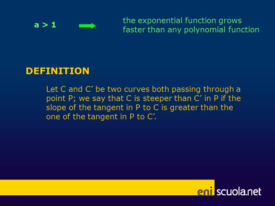 a > 1 Let C and C be two curves both passing through a point P; we say that C is steeper than C in P if the slope of the tangent in P to C is greater
