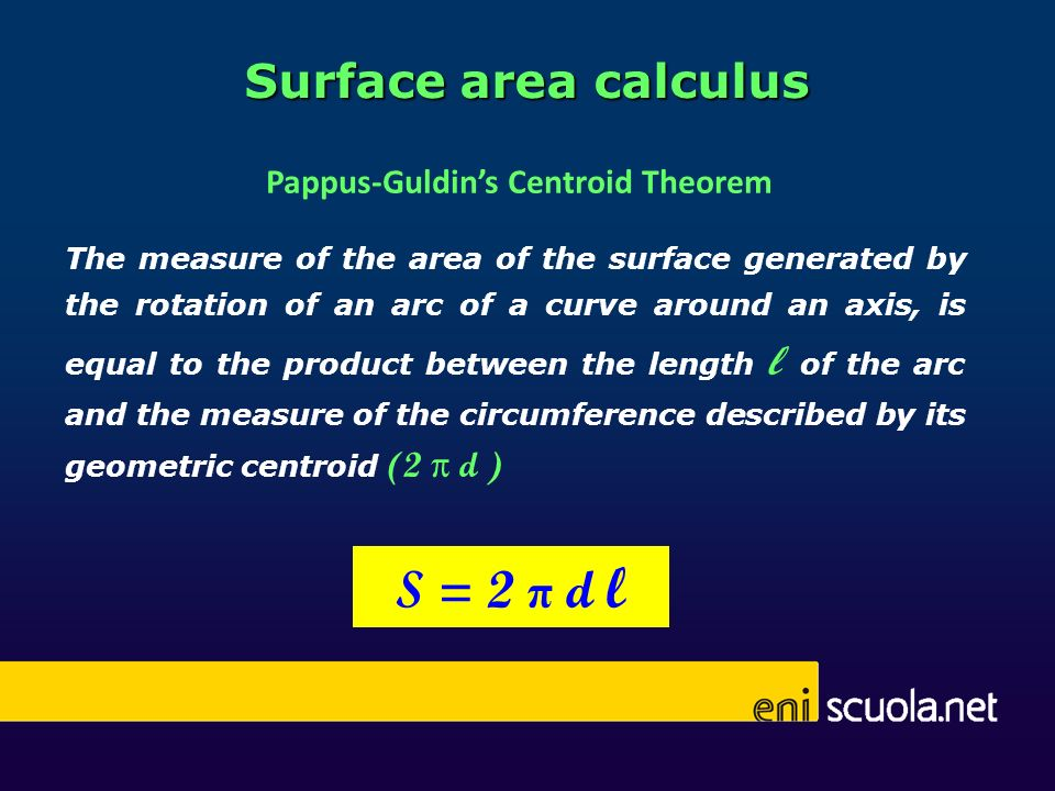 Pappus-Guldins Centroid Theorem S = 2 π d l Surface area calculus The measure of the area of the surface generated by the rotation of an arc of a curv