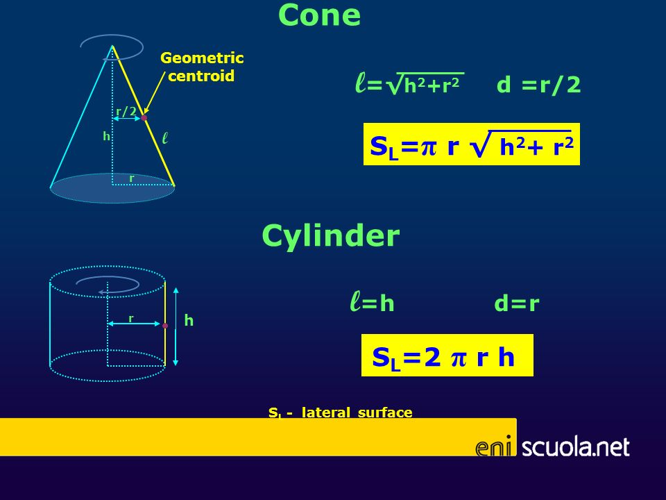 h r Cylinder r h r/2 l Cone l =h d=r S L =2 π r h S L = π r h 2 + r 2 l = h 2 +r 2 d =r/2 Geometric centroid S L - lateral surface