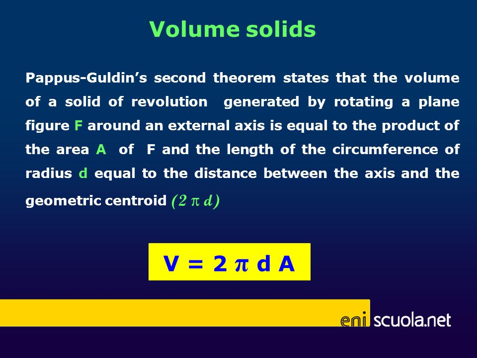 Pappus-Guldins second theorem states that the volume of a solid of revolution generated by rotating a plane figure F around an external axis is equal