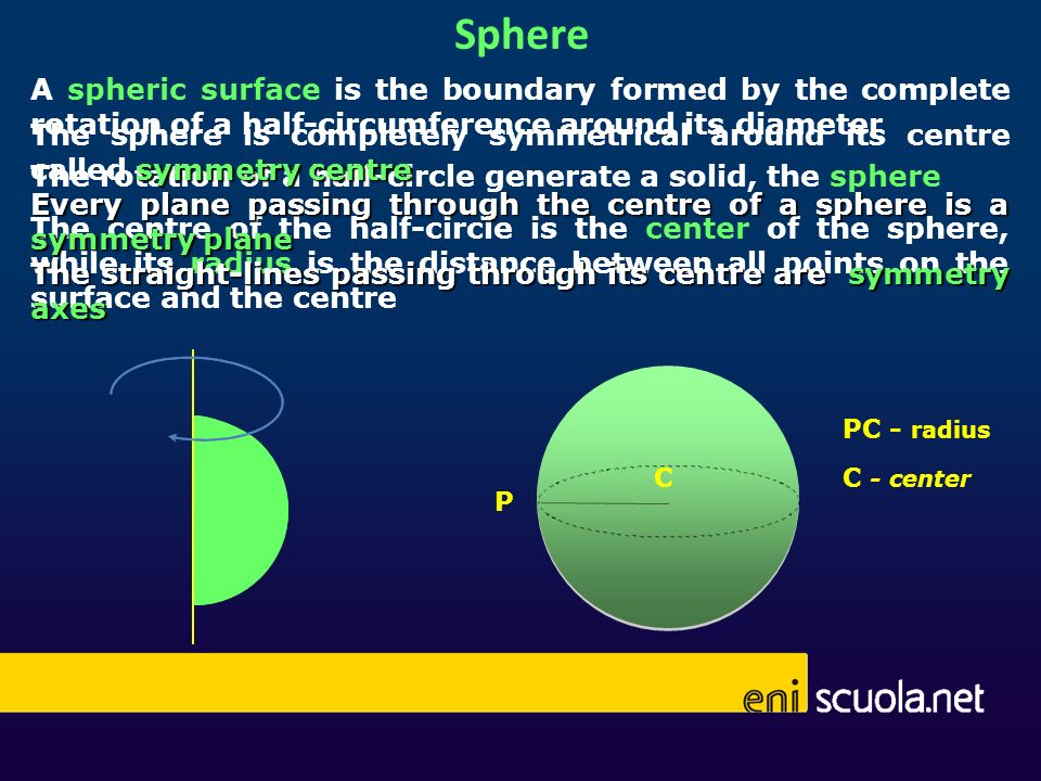 Sphere CC - center P PC - radius A spheric surface is the boundary formed by the complete rotation of a half-circumference around its diameter The rot