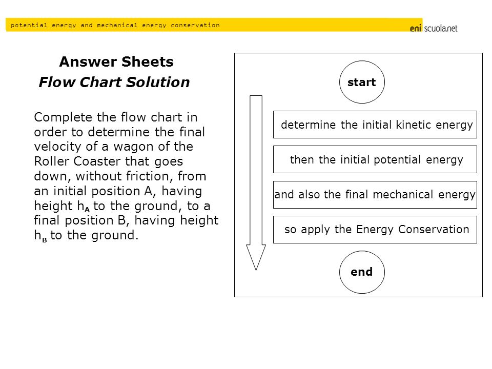 potential energy and mechanical energy conservation Answer Sheets Flow Chart Solution Complete the flow chart in order to determine the final velocity of a wagon of the Roller Coaster that goes down, without friction, from an initial position A, having height h to the ground, to a final position B, having height h to the ground.