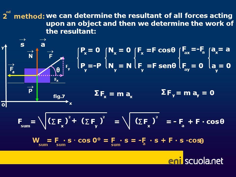 P F F a x y N θ fig.7 F x F y s a F = m a xx P = 0 x yy P =-P N = 0 N = N x y F =F cos F =F sen θ θ x F =-F ax F = 0 ay a a = a a = 0 y x o 2 method: