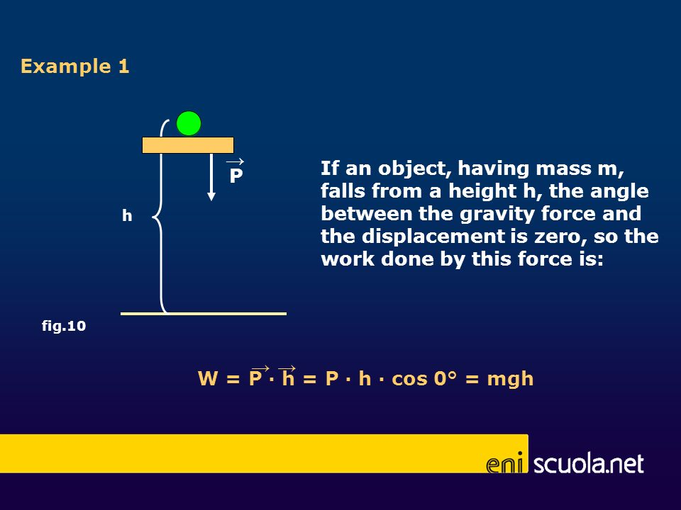 If an object, having mass m, falls from a height h, the angle between the gravity force and the displacement is zero, so the work done by this force i