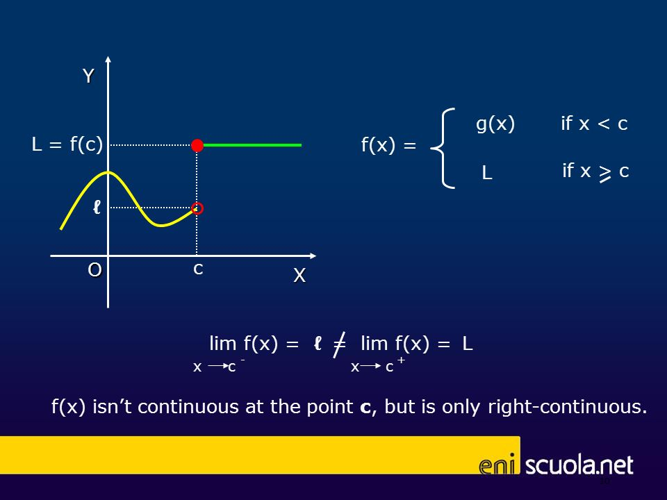 f(x) isnt continuous at the point c, but is only right-continuous. 10 if x < c if x > c g(x) L f(x) = x c + lim f(x) = = lim f(x) = x c - L X Y O c L
