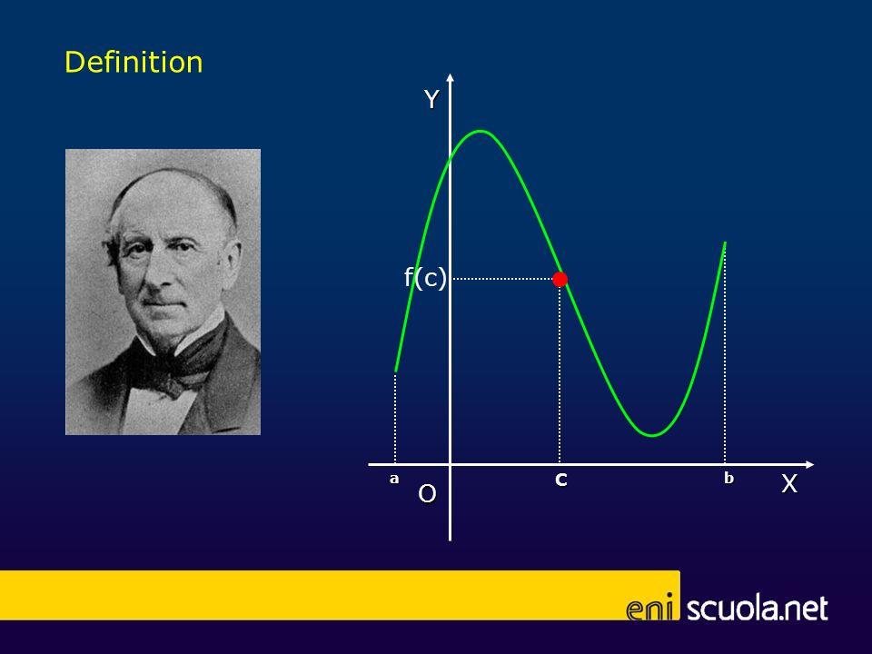 2 Definition a X Y O bC f(c)