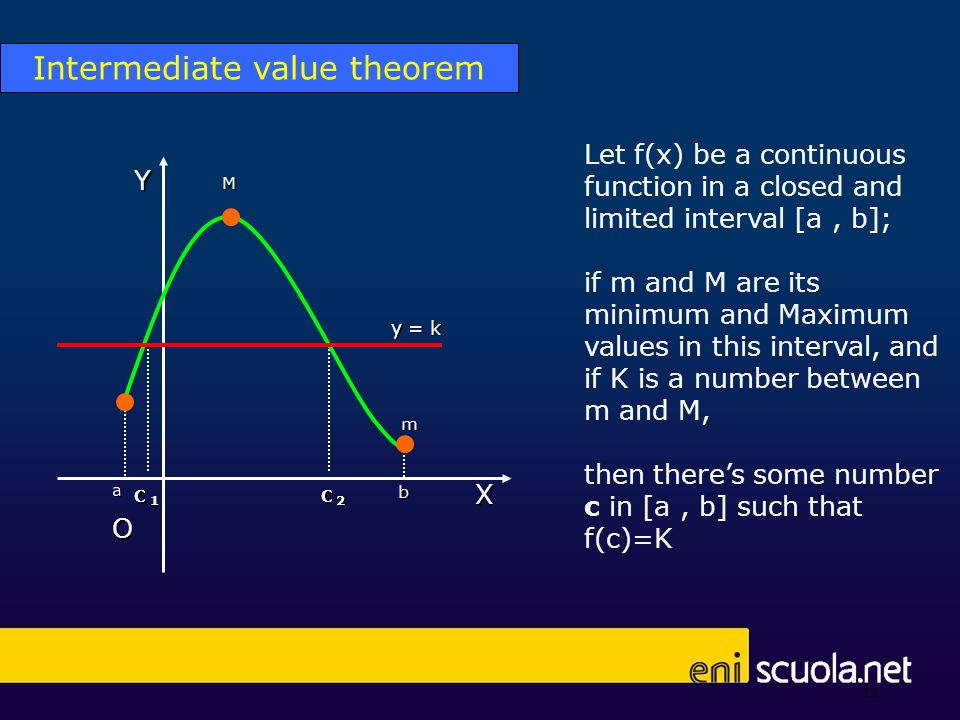 22 Intermediate value theorem Y y = k a X O b M mC1C2 Let f(x) be a continuous function in a closed and limited interval [a, b]; if m and M are its mi