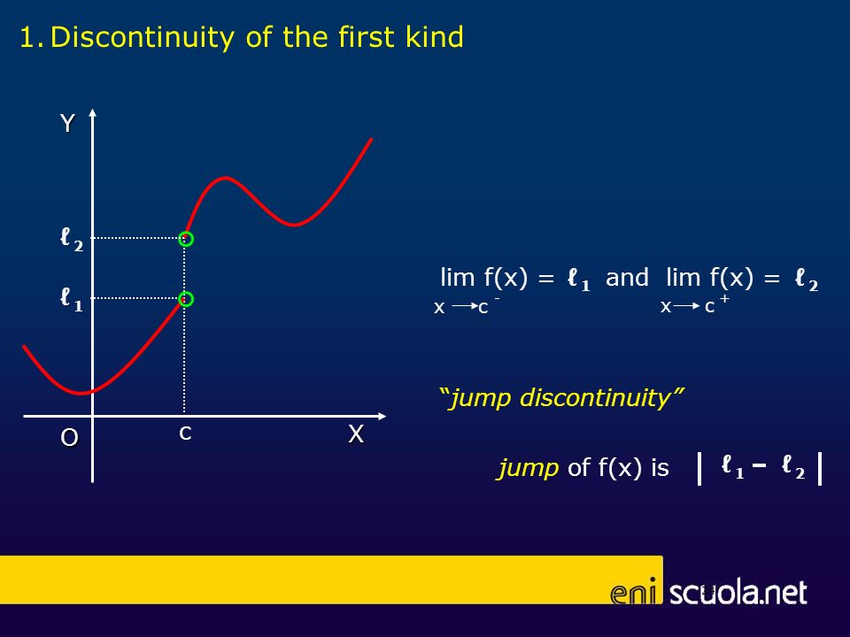 1.Discontinuity of the first kind 24 X Y O c 1 2 x c + lim f(x) = and lim f(x) = x c - 1 2 1 2 jump of f(x) is jump discontinuity