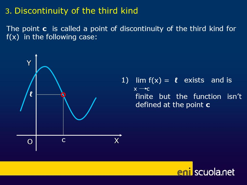 The point c is called a point of discontinuity of the third kind for f(x) in the following case: 27 3. Discontinuity of the third kind X Y O c exists