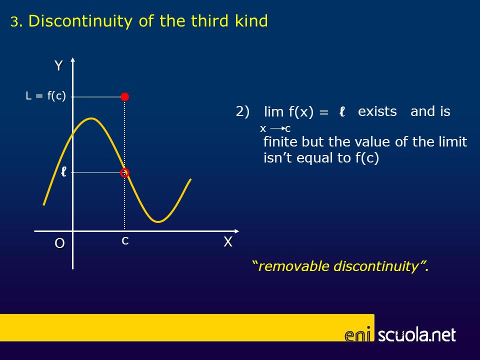 finite but the value of the limit isnt equal to f(c) 28 X Y O c L = f(c) exists and is x c lim f(x) = 2) 3. Discontinuity of the third kind removable