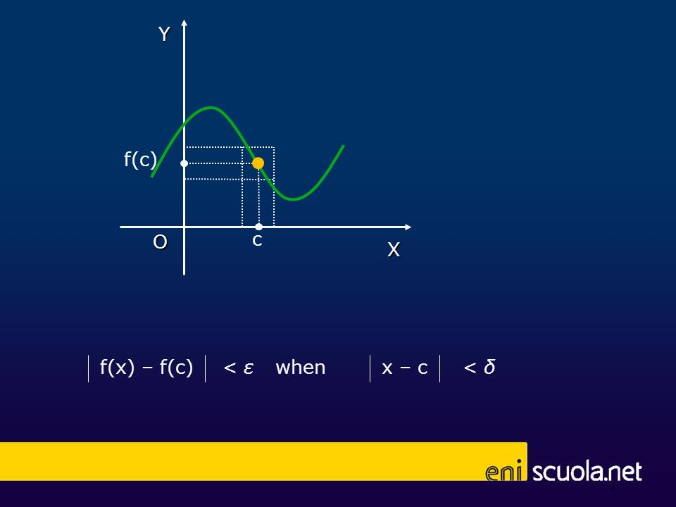 25 2. Discontinuity of the second kind X Y O c x c + lim f(x) = + and lim f(x) = - x c -
