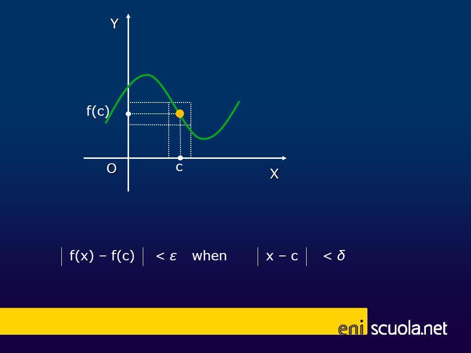 X f(c) 4 Y O c whenf(x) – f(c)< εx – c< δ