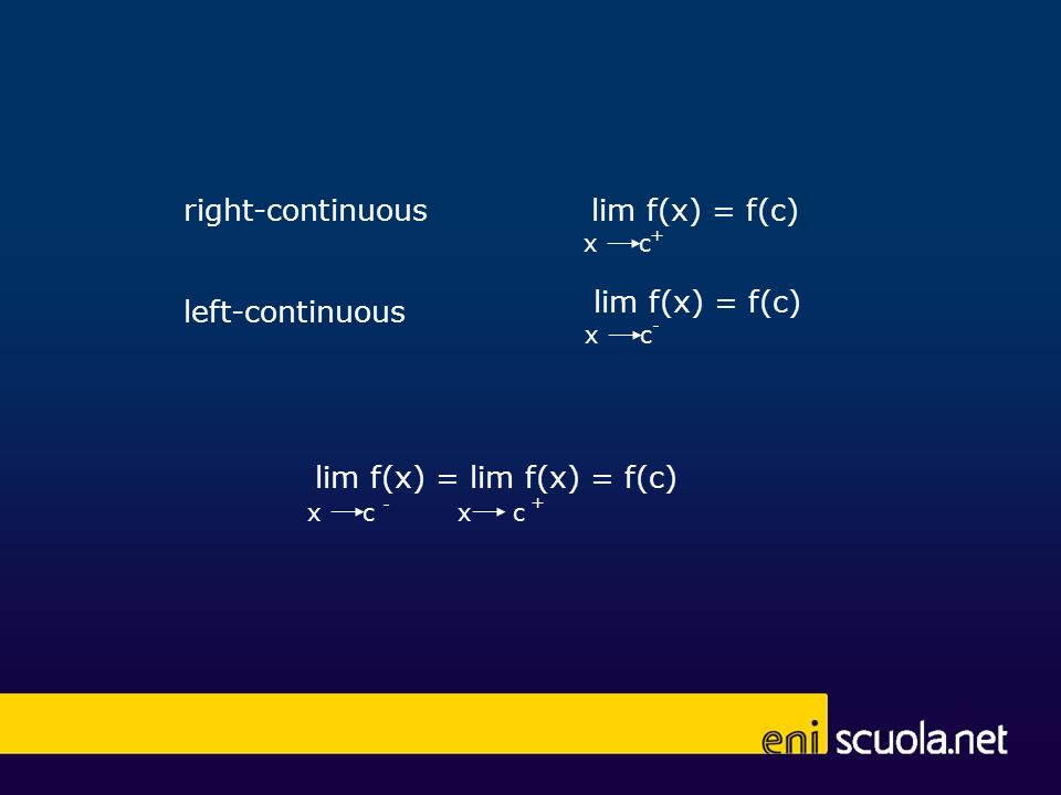 6 f(c) doesnt exist x c + lim f(x) = x c - f(x) isnt continuos at the point c. X Y O c