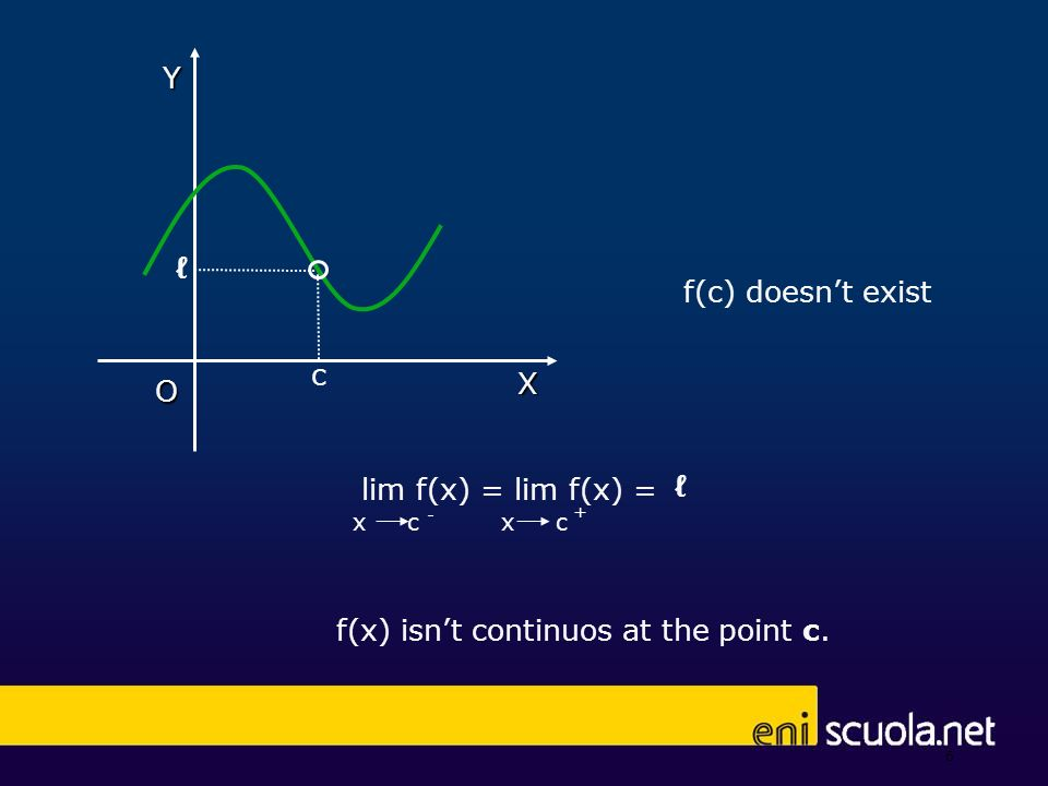 The point c is called a point of discontinuity of the third kind for f(x) in the following case: 27 3.