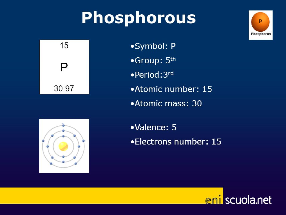 Phosphorous 15 P 30.97 Valence: 5 Electrons number: 15 Symbol: P Group: 5 th Period:3 rd Atomic number: 15 Atomic mass: 30 Valence: 5 Electrons number