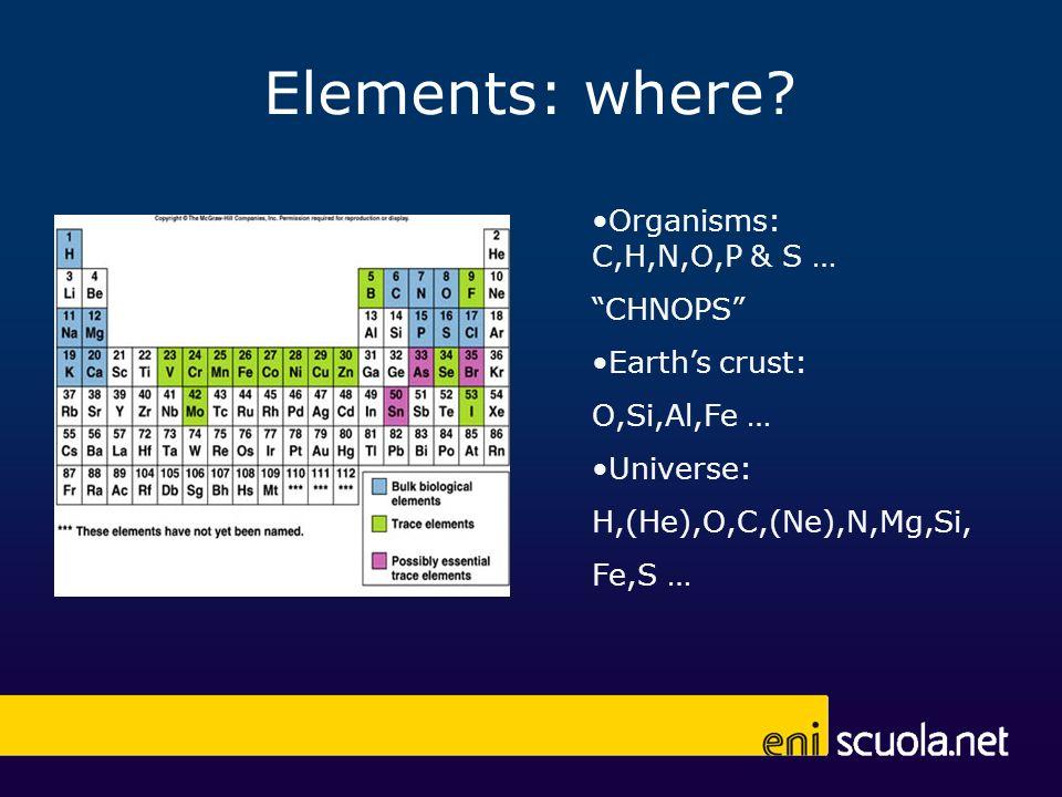 Elements: where? Organisms: C,H,N,O,P & S … CHNOPS Earths crust: O,Si,Al,Fe … Universe: H,(He),O,C,(Ne),N,Mg,Si, Fe,S …