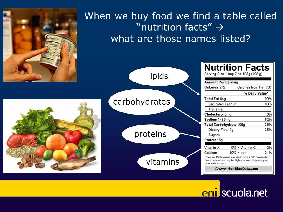 carbohydrates lipids vitamins proteins When we buy food we find a table called nutrition facts what are those names listed?