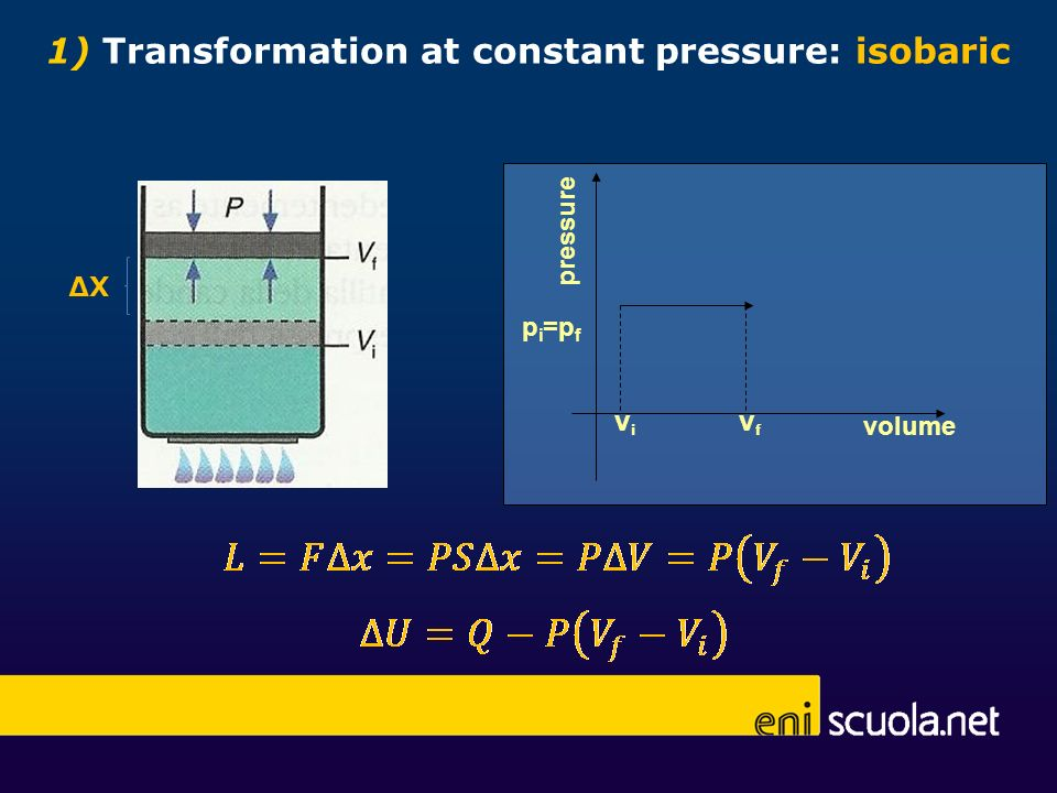 1) Transformation at constant pressure: isobaric volume p i =p f ViVi VfVf pressure ΔXΔX