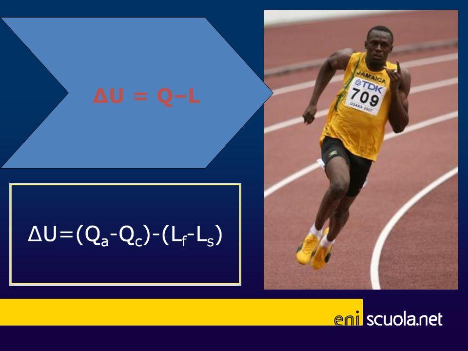 ΔU = Q–L