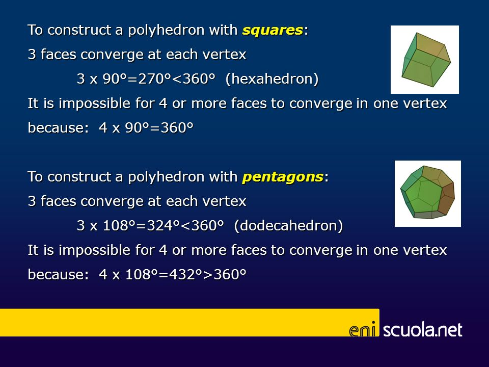 To construct a polyhedron with squares: 3 faces converge at each vertex 3 x 90°=270°<360° (hexahedron) It is impossible for 4 or more faces to converg