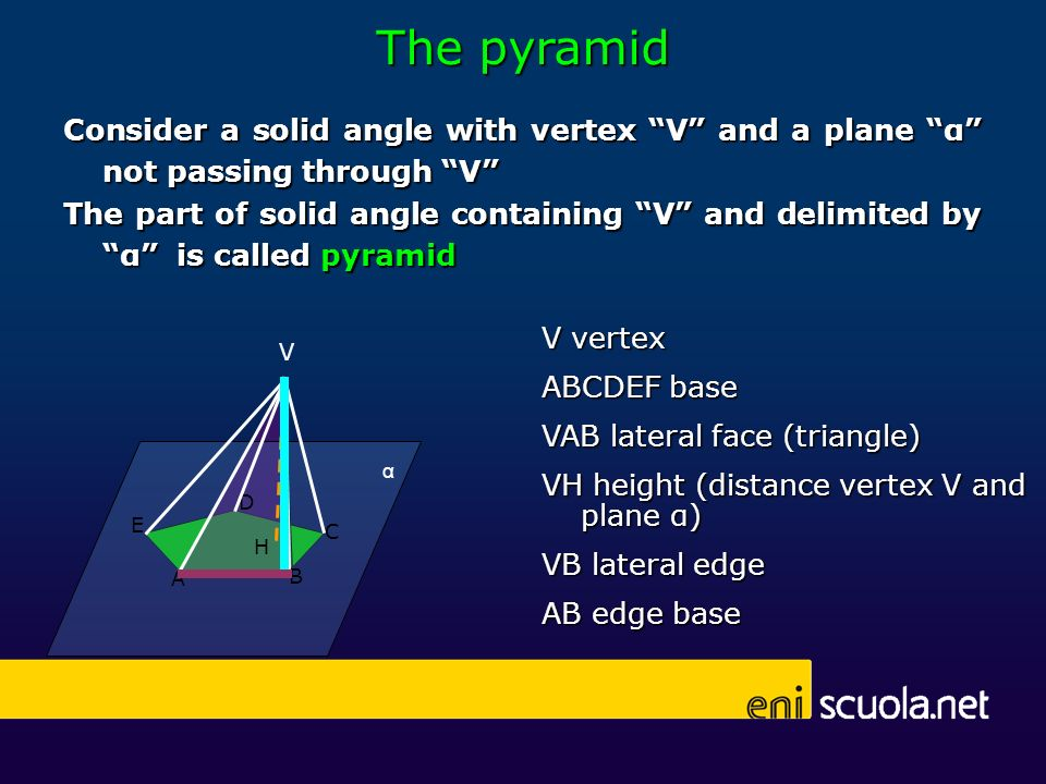 The pyramid Consider a solid angle with vertex V and a plane α not passing through V The part of solid angle containing V and delimited byα is called