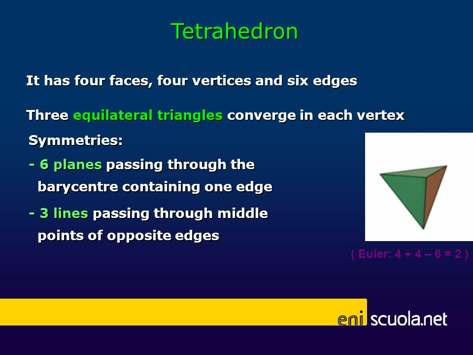 Tetrahedron It has four faces, four vertices and six edges Three equilateral triangles converge in each vertex ( Euler: 4 + 4 – 6 = 2 ) Symmetries: -