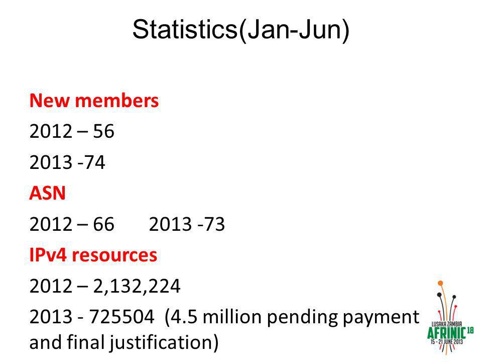Statistics(Jan-Jun) New members 2012 – 56 2013 -74 ASN 2012 – 66 2013 -73 IPv4 resources 2012 – 2,132,224 2013 - 725504 (4.5 million pending payment and final justification)