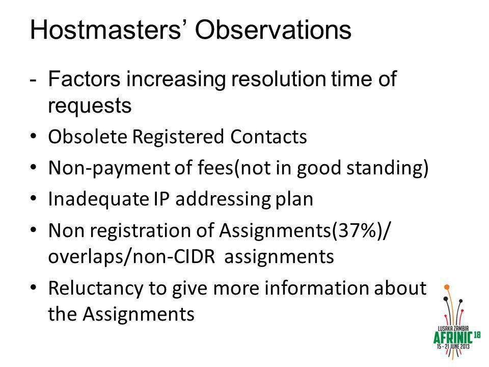 Hostmasters Observations -Factors increasing resolution time of requests Obsolete Registered Contacts Non-payment of fees(not in good standing) Inadequate IP addressing plan Non registration of Assignments(37%)/ overlaps/non-CIDR assignments Reluctancy to give more information about the Assignments