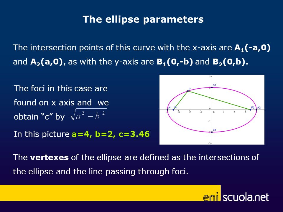 The ellipse parameters The positive numbers a and b represent the measures of semi-axes.