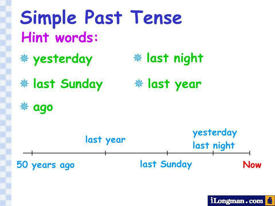 Simple Past Tense yesterday Hint words: last night last Sunday last year ago Now yesterday last night last year last Sunday 50 years ago