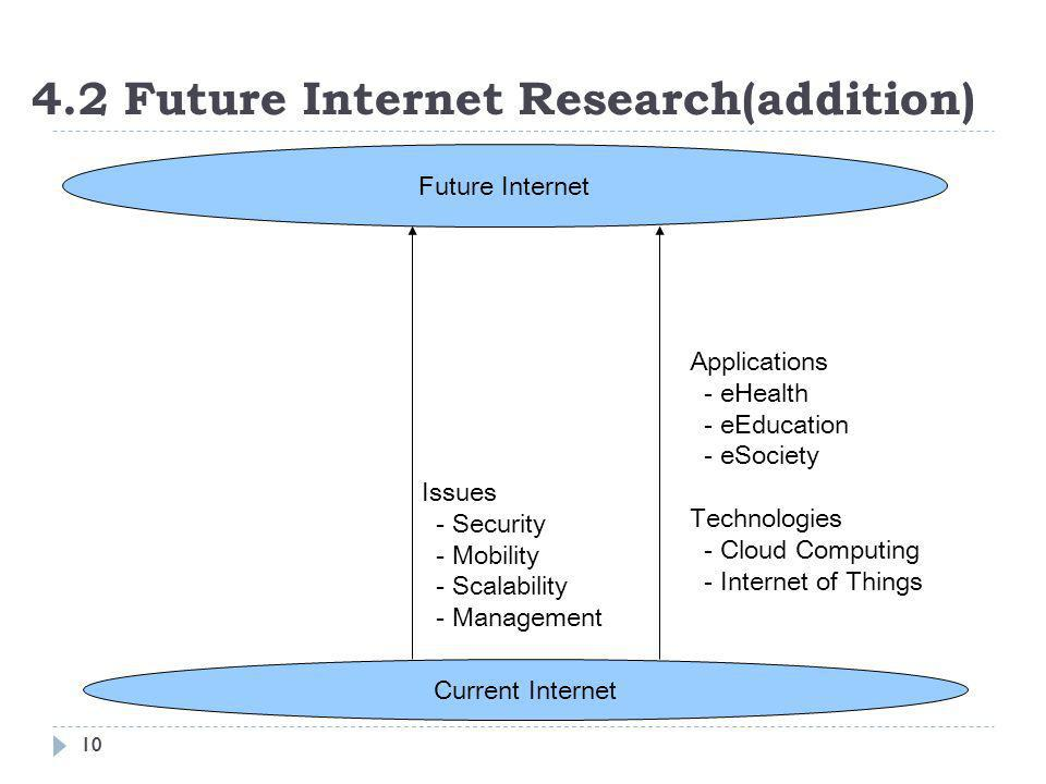 4.2 Future Internet Research(addition) 10 Current Internet Future Internet Issues - Security - Mobility - Scalability - Management Applications - eHea
