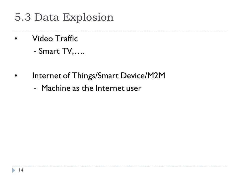 5.3 Data Explosion Video Traffic - Smart TV,…. Internet of Things/Smart Device/M2M - Machine as the Internet user 14