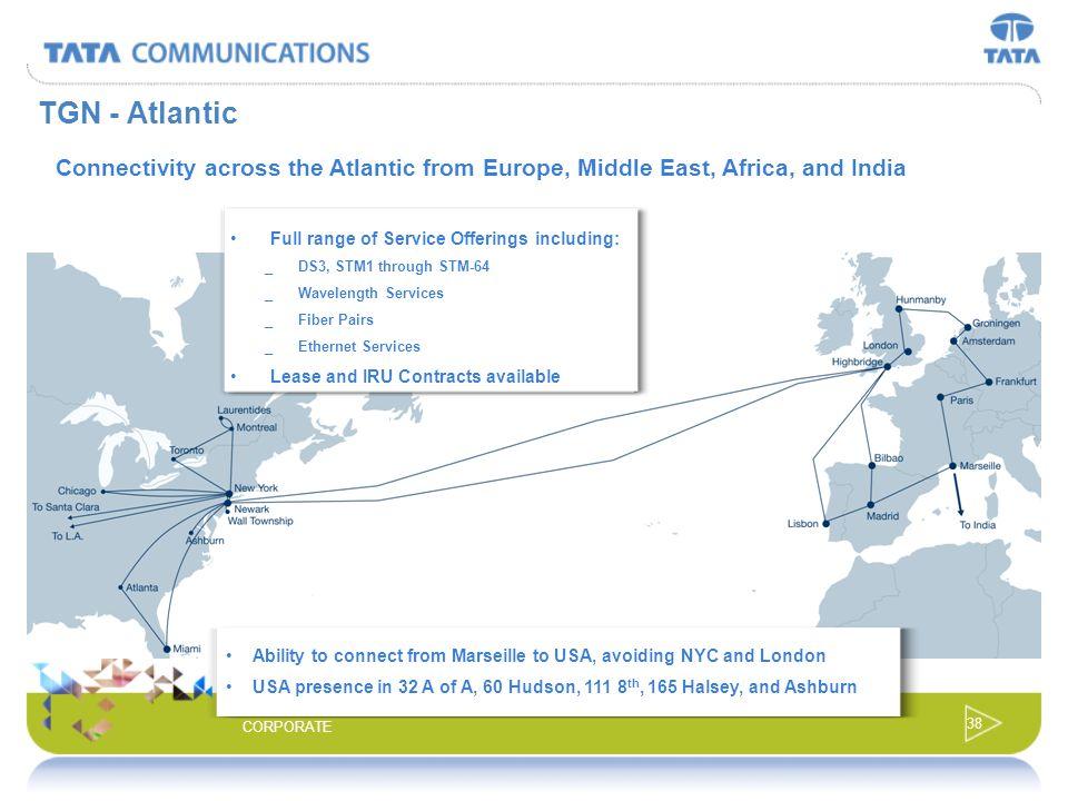 37 CORPORATE TGN - Europe European Ring City-to-City Connectivity to: London, Paris, Amsterdam, Frankfurt Lisbon, Madrid, Marseille Full Range of Serv