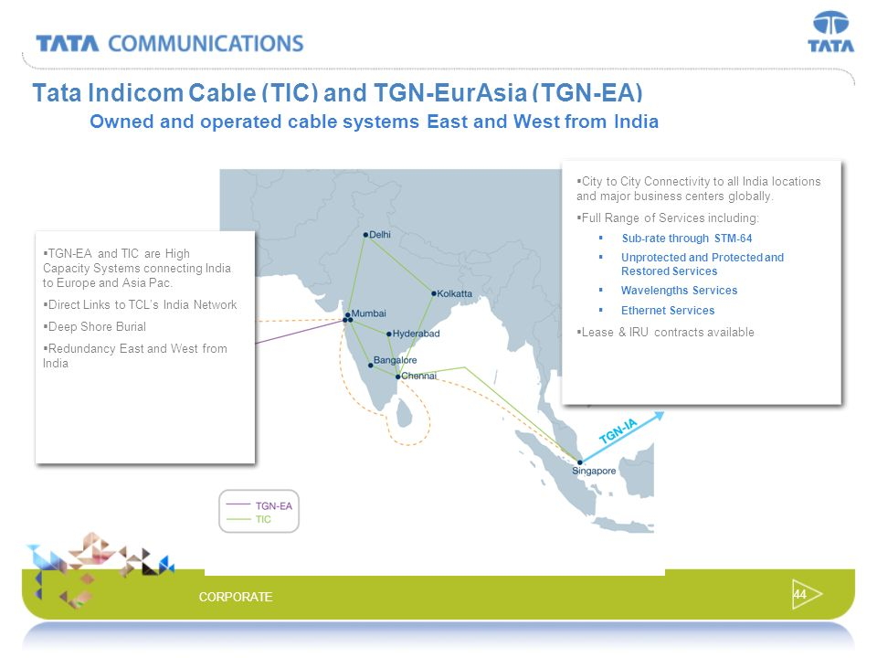 43 CORPORATE TGN - Intra Asia Length: 6,800 km # of Fiber Pairs: 4 Initial Capacity: 320Gbps Design Capacity: 3.84Tbps Speeds available: STM-1/4/16 &
