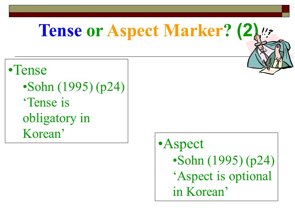 Tense or Aspect Marker.